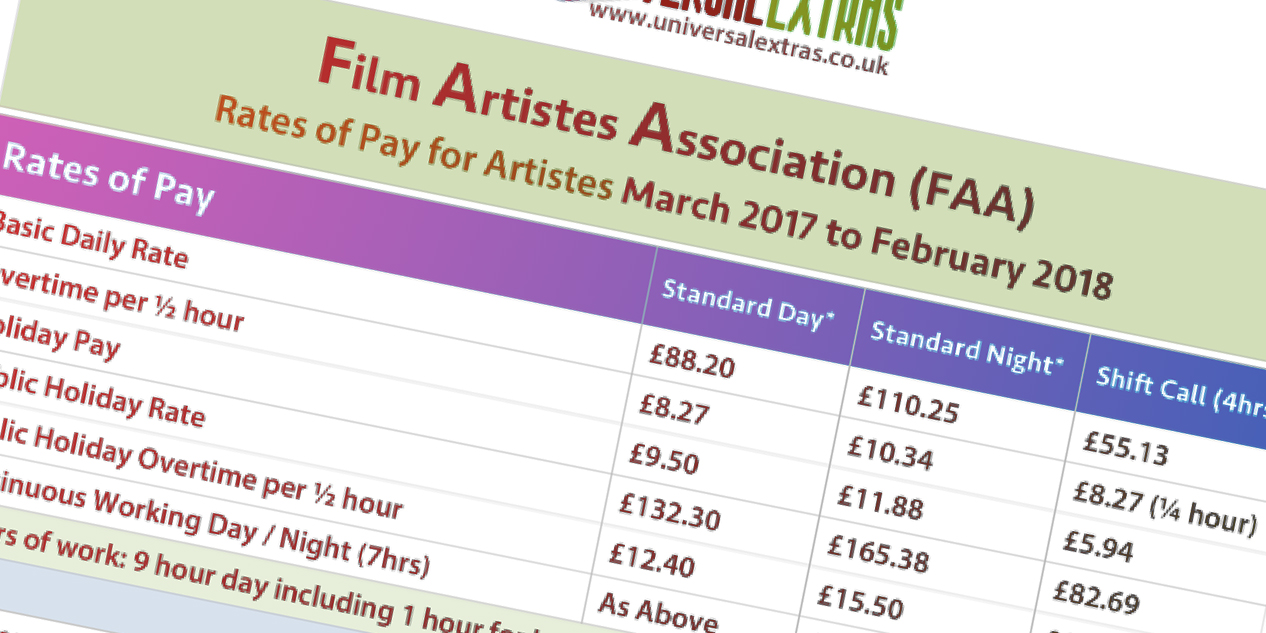 New 2017 Faa Union Pay Scheme Rates For Film Extras