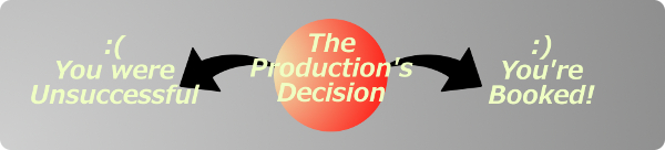 Productions-Decision.jpg